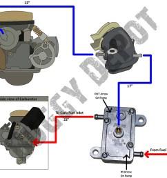 how to connect the mikuni fuel pump honda ruckus swaps gy6 carburetor adjustment gy6 cdi wiring [ 1024 x 898 Pixel ]