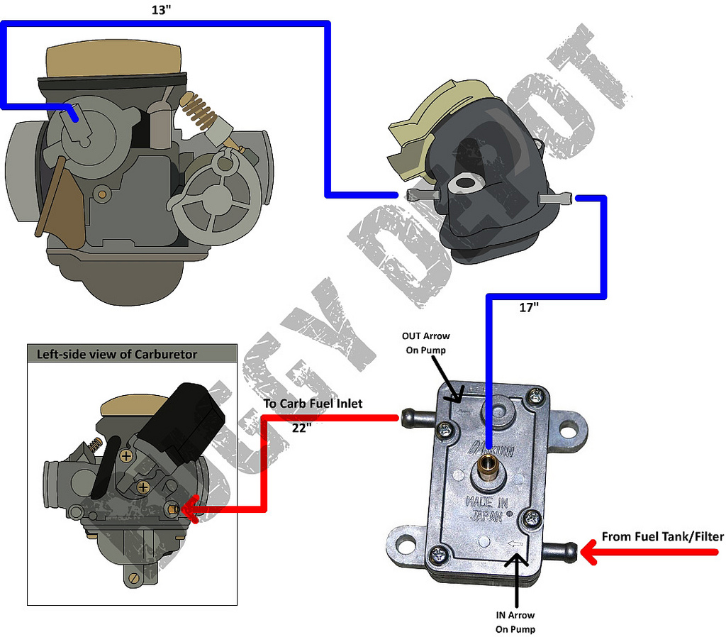 wiring diagram for 150cc scooter a single pole light switch how to connect the mikuni fuel pump (honda ruckus swaps) - buggy depot technical center
