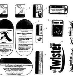 warning stickers 1 jpg [ 1142 x 873 Pixel ]
