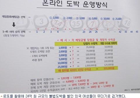 Korean scandal
