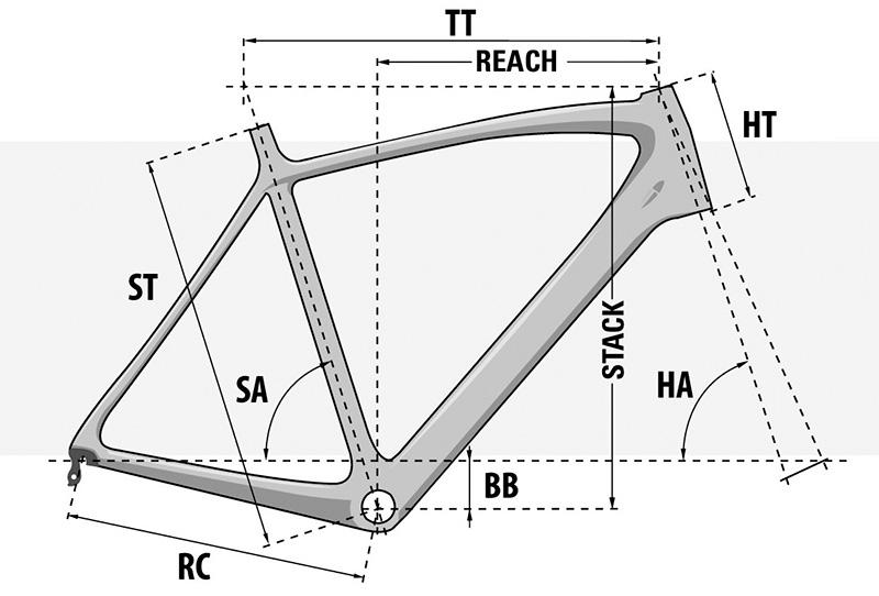 Bicicleta de carretera Sensium 2.0 W 2021 N-R