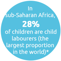 In sub-Saharan Africa, 28% of children are child labourers