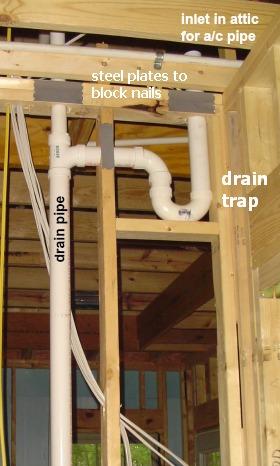 Plumbing Drain Pipes