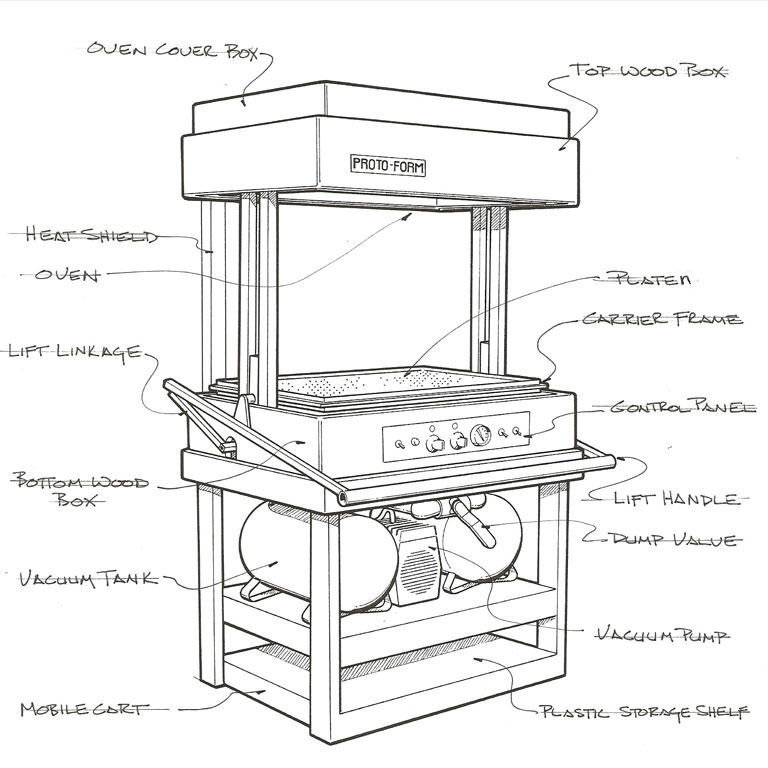Vacuum Forming Machine Vacuum System Diagram Wiring