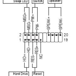 Connection Wiring Diagram 1985 Chevy Truck Radio Motherboard All Data Computer How To Connect Your Wires Power Supply