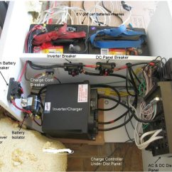 Rv Inverter Wiring Diagram Lt1 Cooling Install Electrical Build A Green Center For Conversion