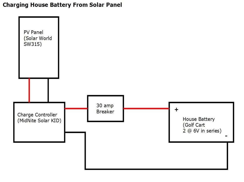 solar home wiring diagram