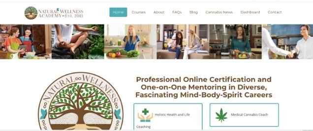 Natural Wellness Academy Affiliate Program