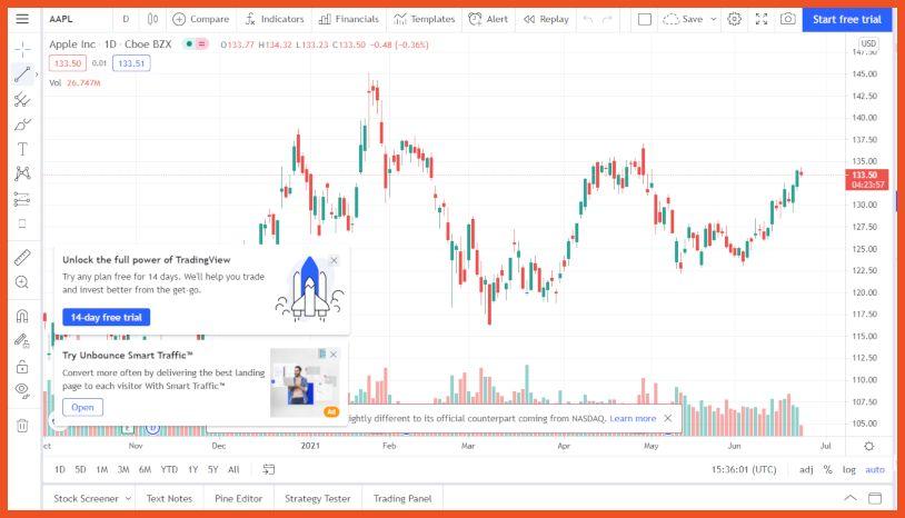 TradingView Affiliate Program