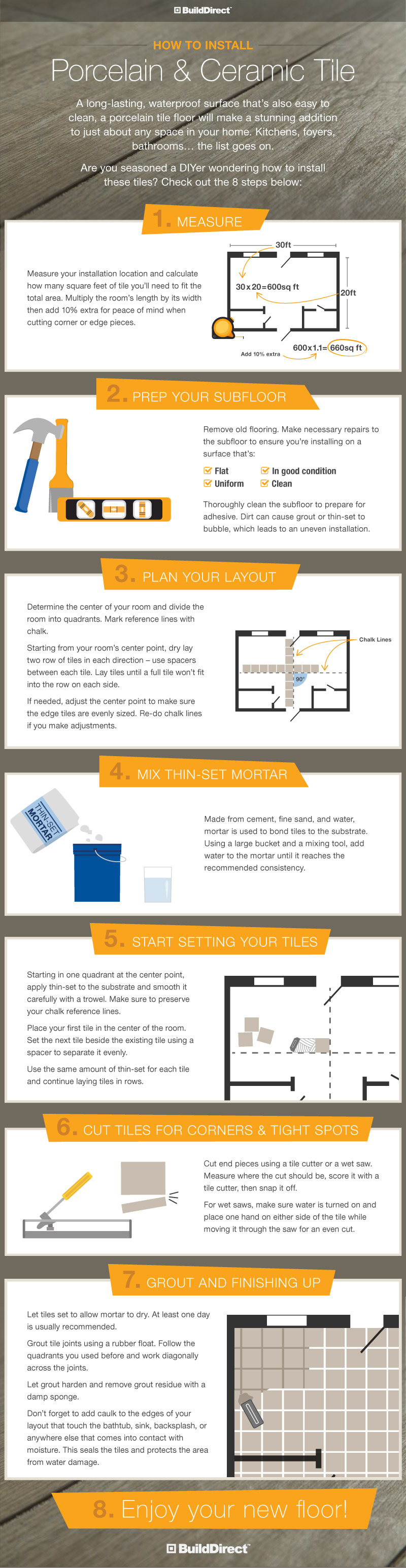 how to lay ceramic porcelain tile