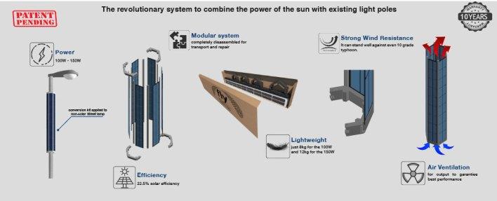 desain panel surya silinder