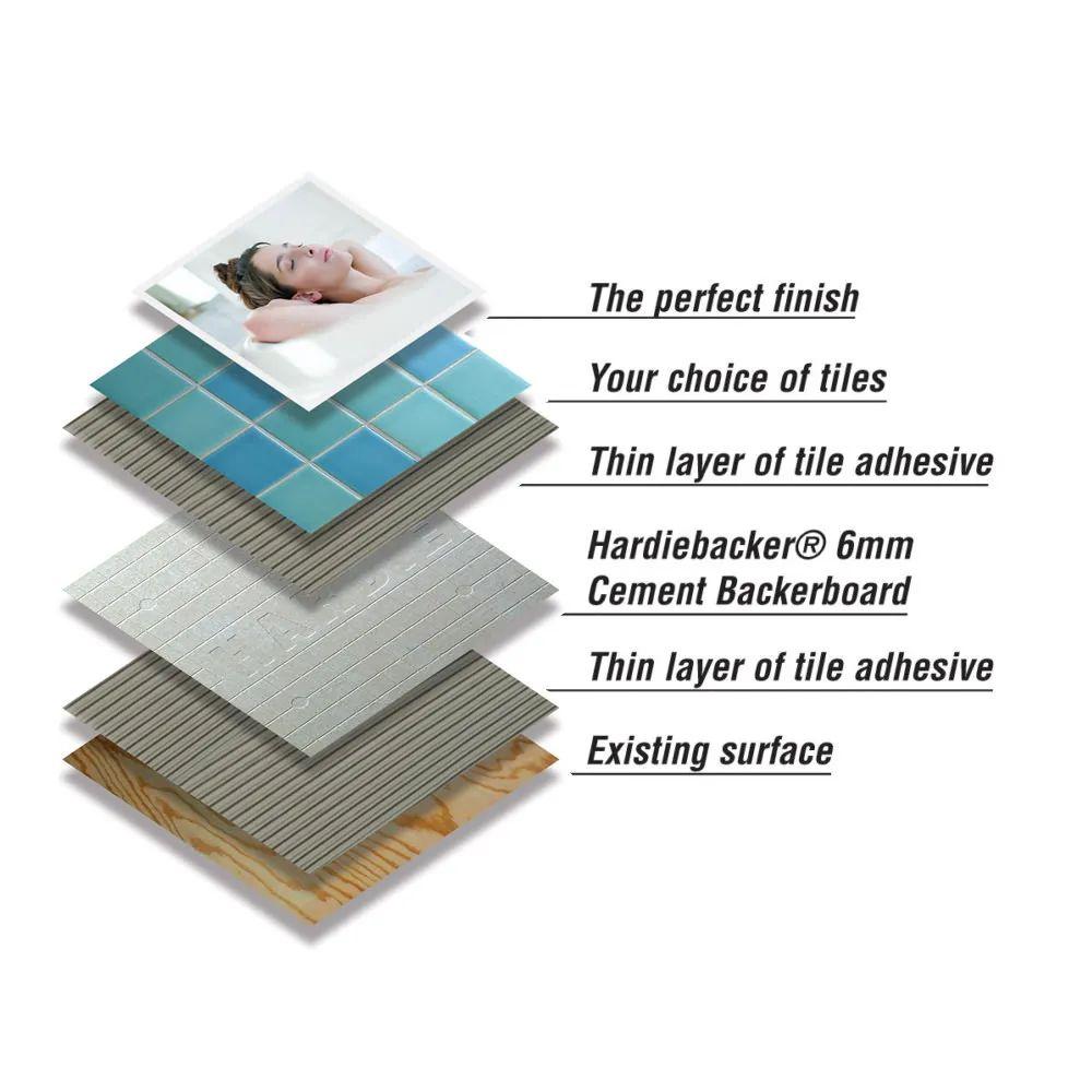 6mm hardiebacker 250 fibre cement tile backer board 1200mm x 800mm 4 x 2 6