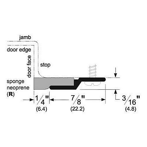 Pemko Standard Perimeter Gasketing, Page 2