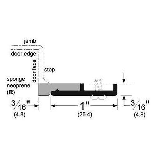 Pemko Standard Perimeter Gasketing, Page 4