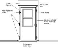 Door Frame: How To Put In A New Door Frame
