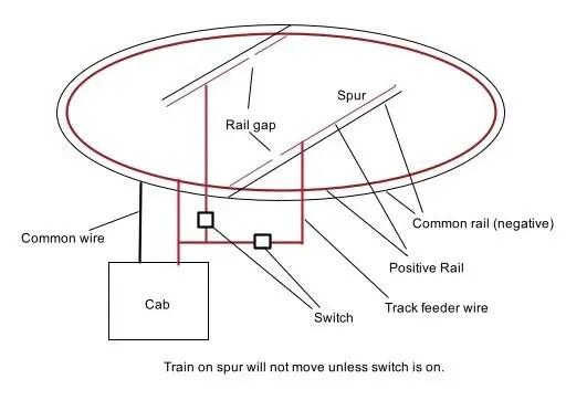 Model Railroad Wiring