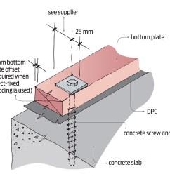 figure 2 concrete masonry header block foundation  [ 1468 x 1280 Pixel ]