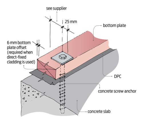 small resolution of figure 2 concrete masonry header block foundation