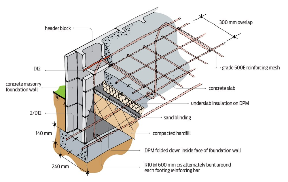 medium resolution of concrete foundation wall reinforcing building performance cement block foundation diagram