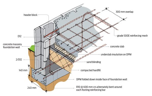 small resolution of concrete foundation wall reinforcing building performance cement block foundation diagram