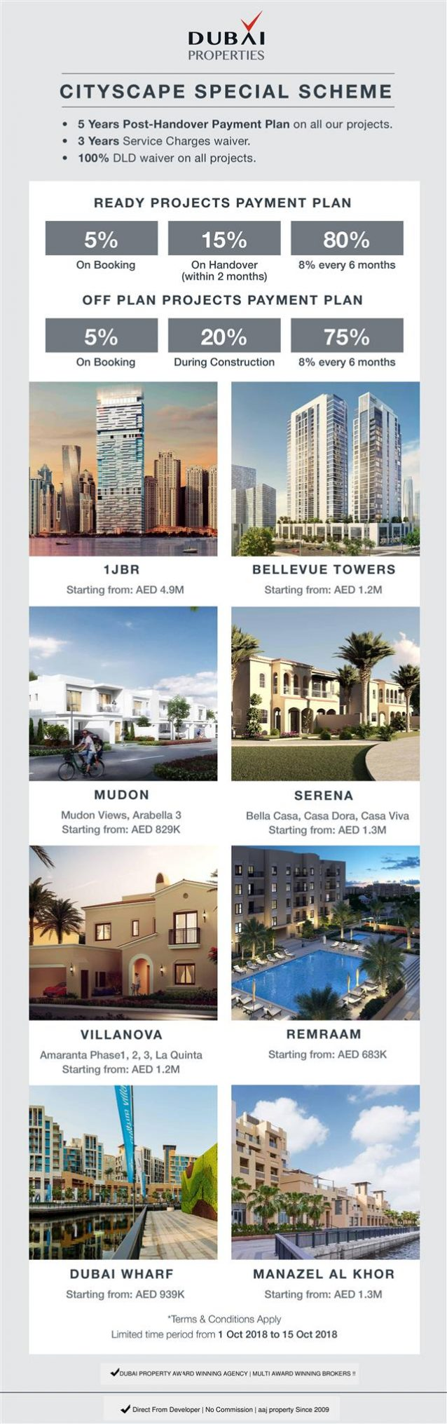 Dubai Properties Special Offer Cityscape