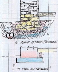 showing wall foundations