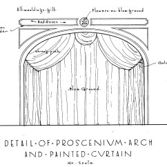 Blank Theatre Stage Diagram Wiring For 3 Lights And Switches From Habs Diagrams Birdcage  Building In The Past