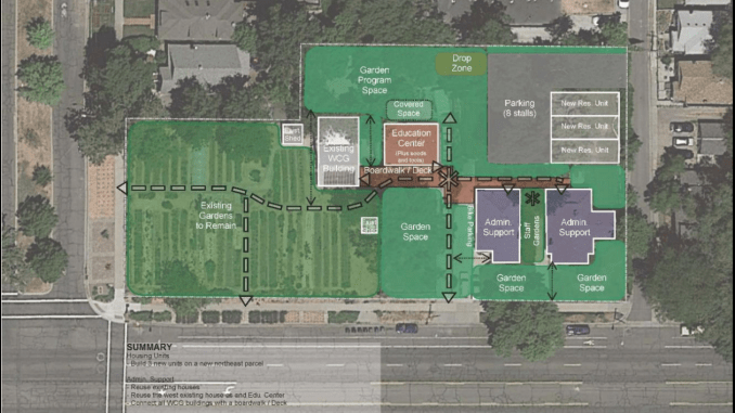 Wasatch Community Gardens planning new Central City campus ...