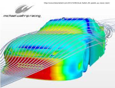 MWR_Aerodynamics