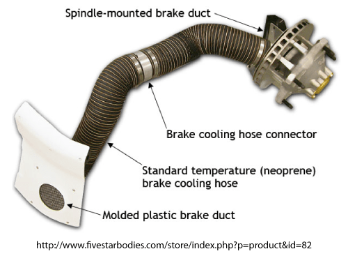 BSPEED_BrakeDuctAssembly