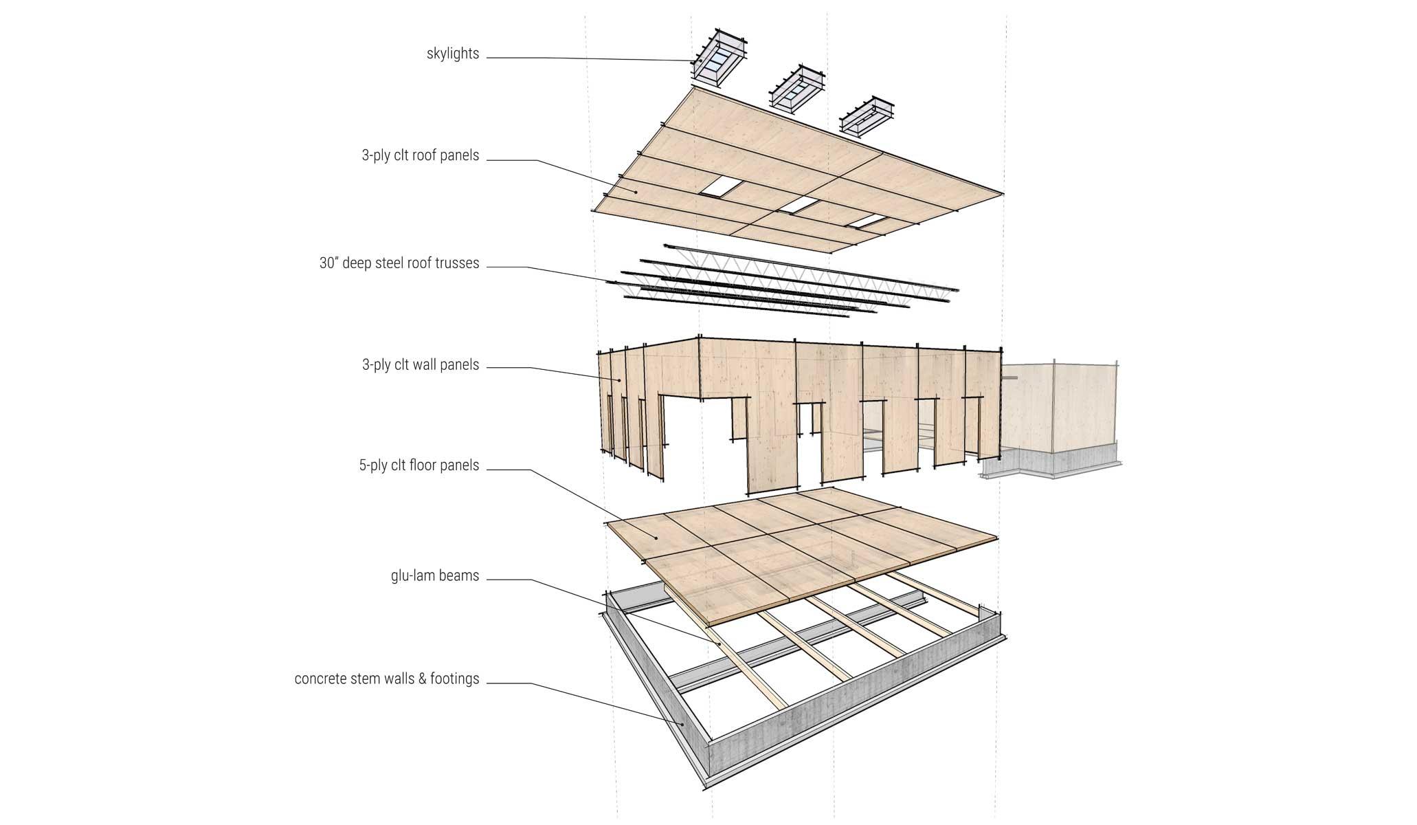 exploded axon diagram amp pds 4 la conner buildingwork