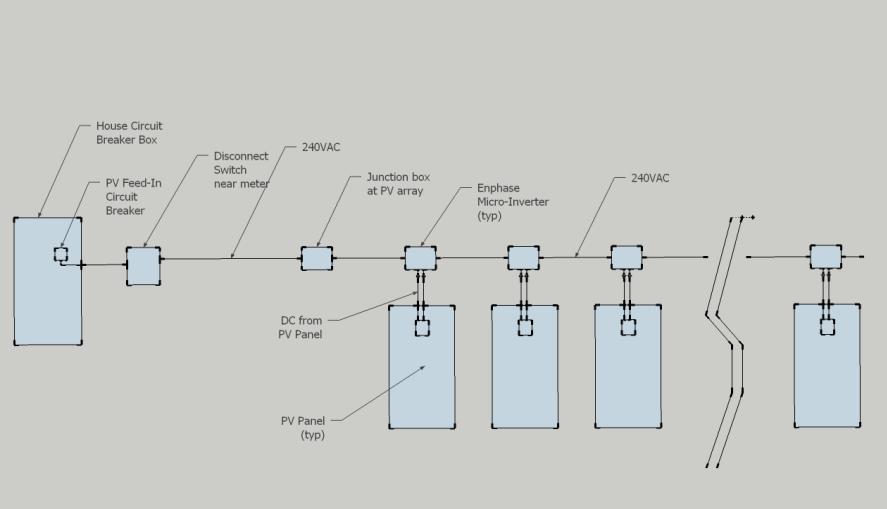 enphase wiring diagram