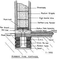 Straw Bale Building And The Foundation