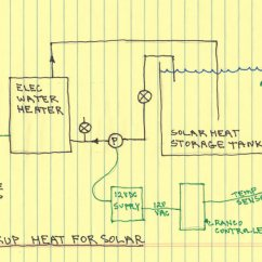 Wiring Diagram For Thermostat With Heat Pump 4 Circle Venn Maker $2k Solar Space And Water: System Diagrams