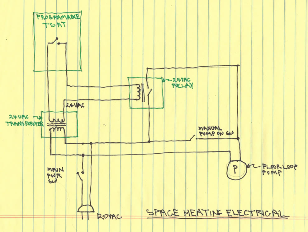 hot water tank wiring diagram home theater hdmi $2000 solar space + heating system: installing the system controls