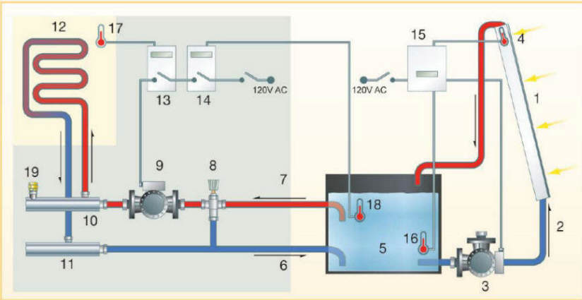 Pump and Pipe Sizing for a Solar Water or Space Heating System