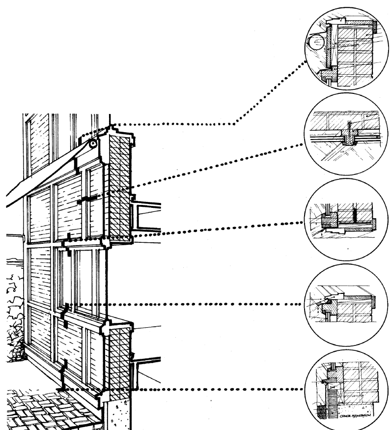 Building A Block Chimney