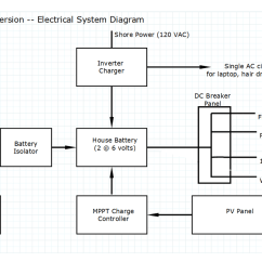 Off Grid Pv Wiring Diagram 2003 Dodge Ram Infinity Radio Promaster Diy Camper Van Conversion -- Electrical