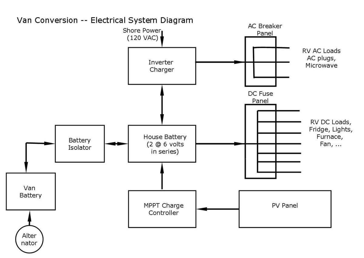 simple wiring diagram of fridge fuel pump harness promaster diy camper van conversion -- electrical