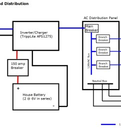 camper converter wiring schematic wiring diagram origin rv power converter schematic diagram power converter wiring diagram [ 1161 x 803 Pixel ]