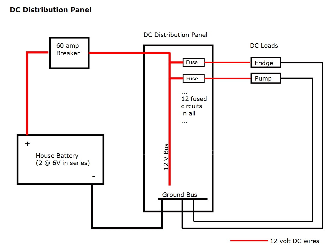 hight resolution of 12v dc wiring schematic wiring diagrams 12v dc power dc 12v wiring guide