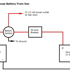 rv house battery wiring wiring diagrams scematic rv electrical system wiring diagram house battery wiring diagram [ 1098 x 727 Pixel ]
