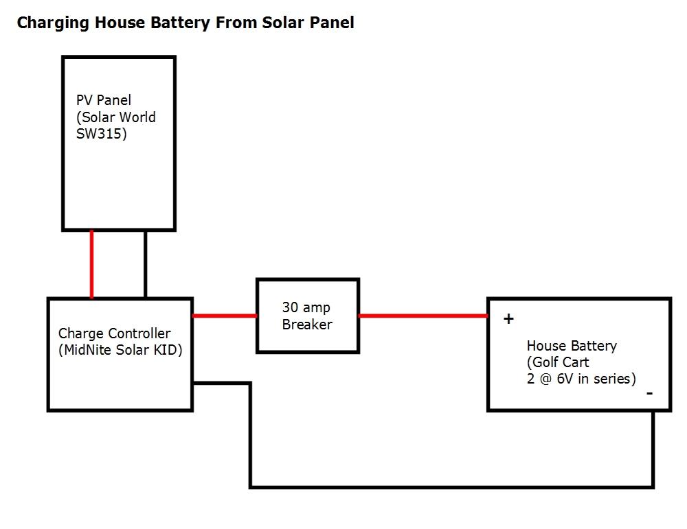 solar panel meter wiring diagram