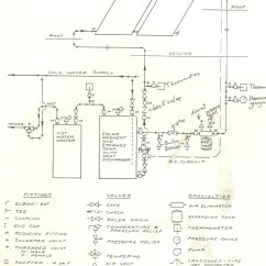 Solar Water Heater Schematic Diagram Mansfield Flush Valve Doug 39s Diy Pv Pumped Heating System
