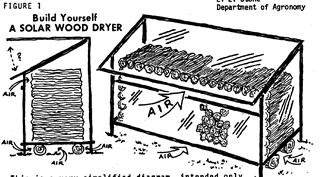 Koller: Build solar dryer