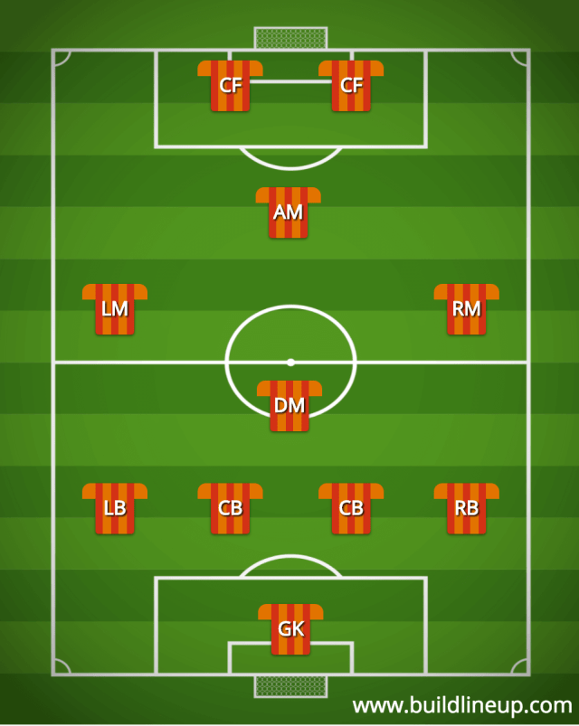 football team sheet template free download aashe