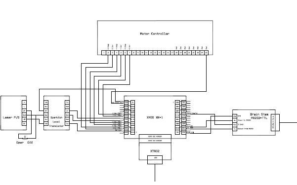 Home Built Laser Engraver Controller