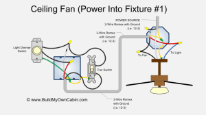 Ceiling Fan Wiring Diagram (Power into light)