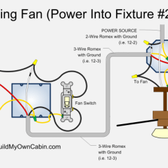 Hunter 4 Wire Ceiling Fan Switch Wiring Diagram Pupil Size (power Into Light, Dual Switch)