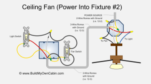 Ceiling Fan Wiring Diagram (Power into light, Dual Switch)